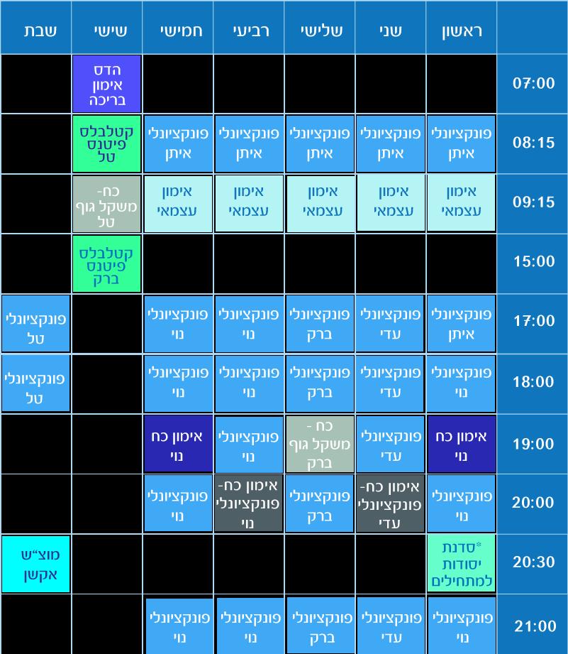 מערכת שעות FTR